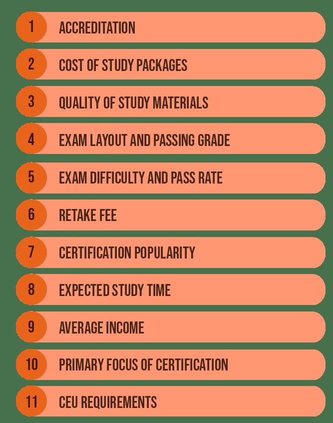 11 most important factors