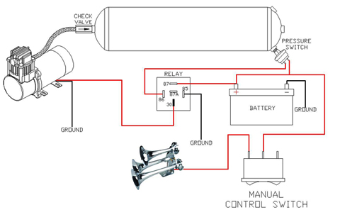 wiring diagram for dixie air horns 2 pin flasher unit train horn wire -