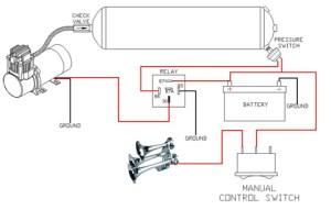 Train Horn Installation Guide | Best Train Horns