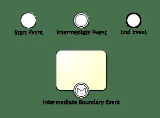 EventsBasics.png