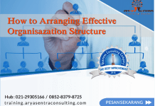 Training How to Arranging Effective Organisazation Structure
