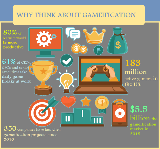 gameification