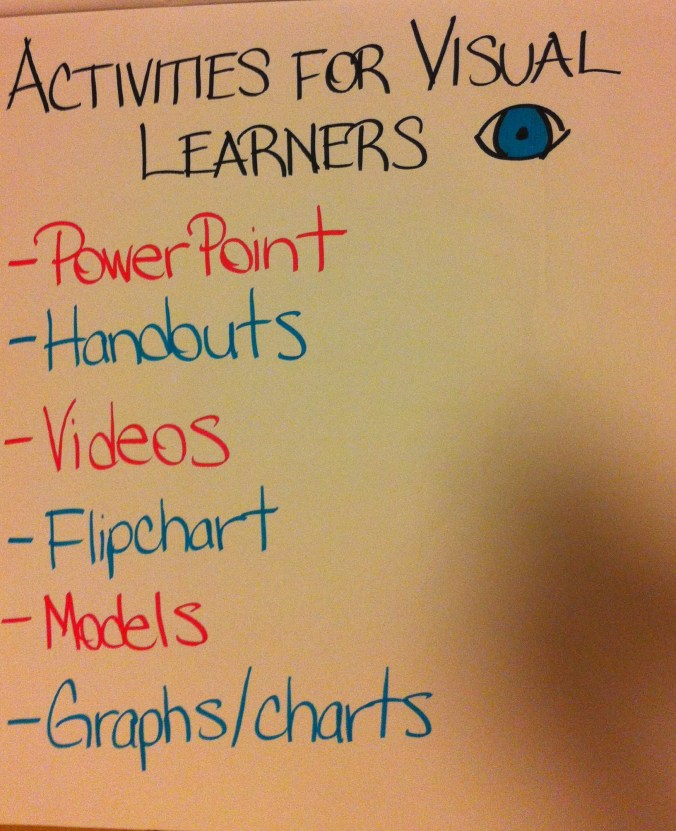 attractive flip chart with colors and drawing