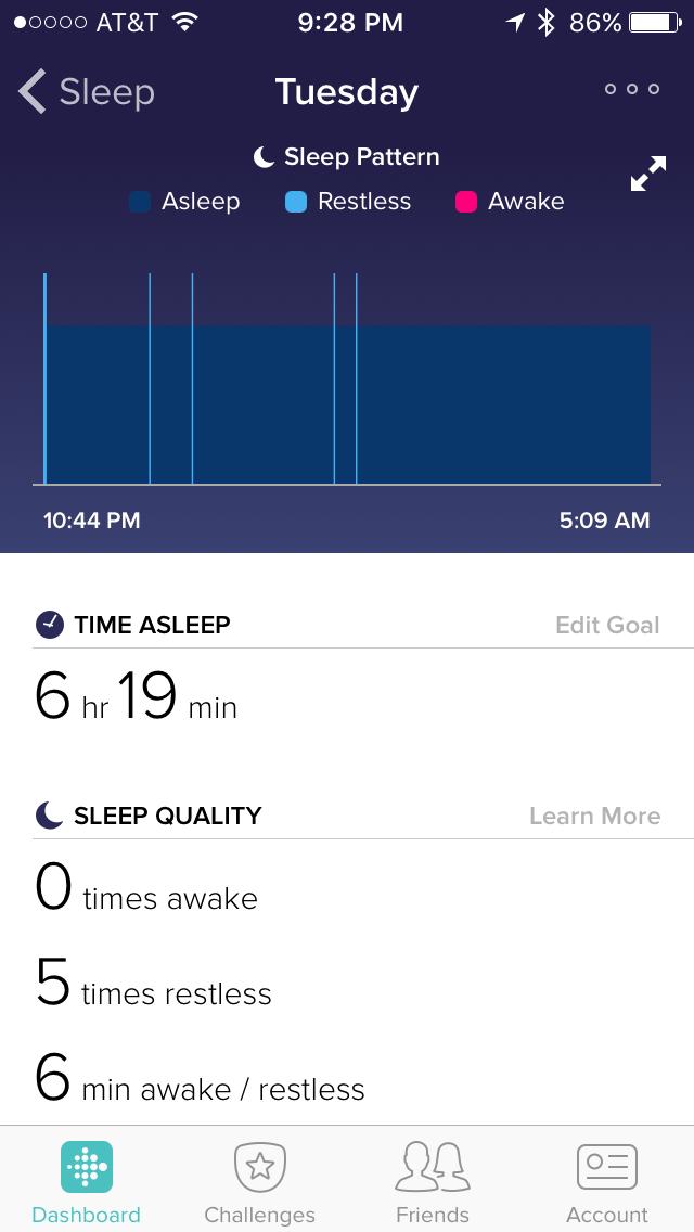 Fitbit - Good Sleep