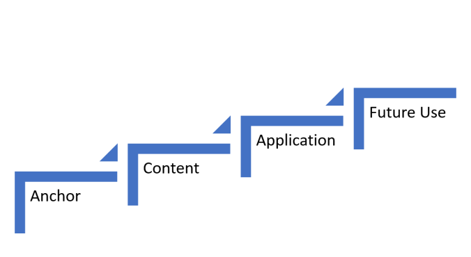 Graph in PowerPoint