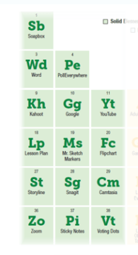Periodic Table of eLearning: Solids