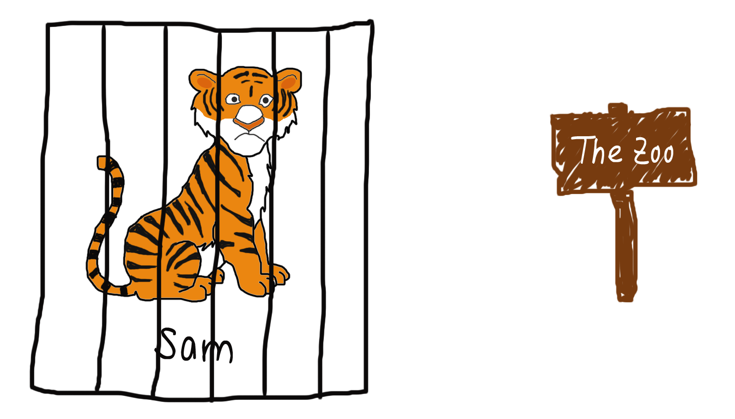 The jungle tiger train ugly - Tiger in cage images ...