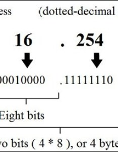 For people who do not know what an ip address is  it basically  unique bit number xxx which can be said as the computer or any also current addresses to over in months dot releases national rh trak
