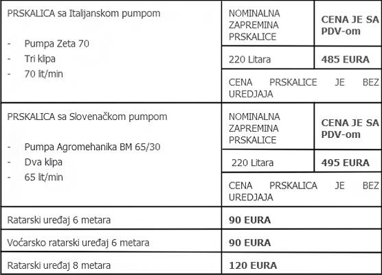 prskalice-220