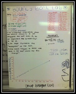 Another photo of a whiteboard