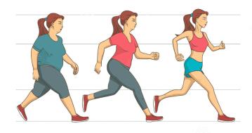 Motion, vikt och aptit hur påverkar dom varandra? -del I