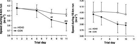 kolhydraterprestation1