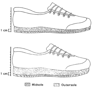 De två olika skorna som användes vid plankgångstestet