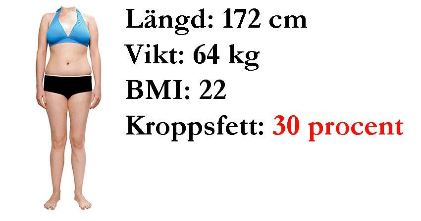 procent kroppsfett