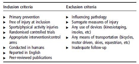 Inklusions och exklusionskriterierana i studien