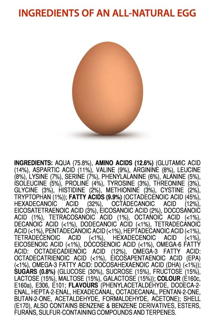 Helt naturliga ingredienser i ägg