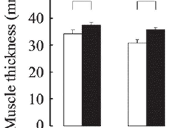 En stor upplevd stress kan ha negativ inverkan på dina träningsresultat