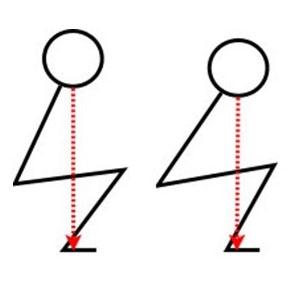 Din teknik i knäböj beror på hur din kropp är byggd