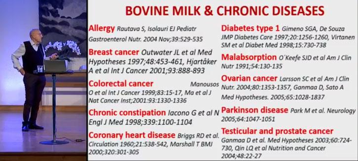 Bengmark om mjölk