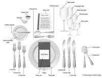 setting a formal table   Shannon Del Vecchio's blog