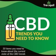 30 items you need to know about the current state of the CBD trends
