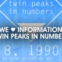 """TWIN PEAKS"" IN NUMBERS: A diablog infographic for the return of the show to TV in 2016"