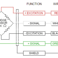 Torque Transducer Wiring Diagram 1972 Gmc Truck Ebb Series Economical Bending Beam Load Cells
