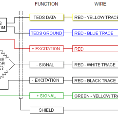 3 Phase Plug Wiring Diagram Colours Tree Network Topology Color Code | Transducer Techniques