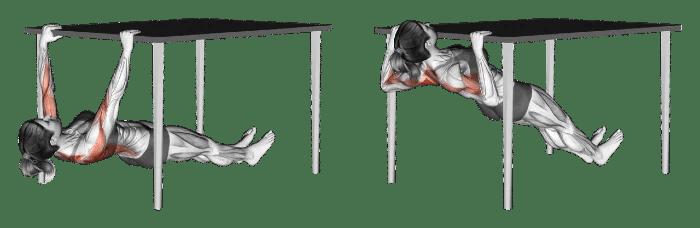 rowing inversé sous une table