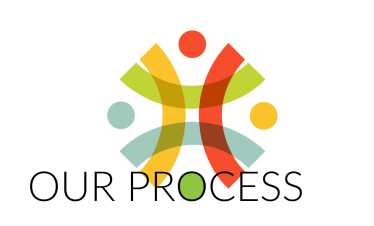 Our Process (1)