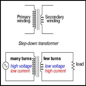 Perfect choice of step down transformers for outdoor lighting uses – Safe Power Transformers
