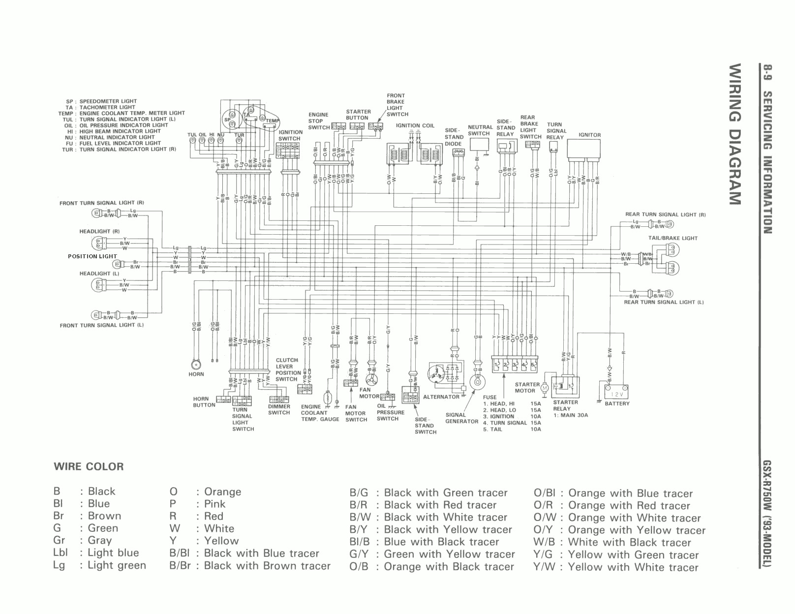 2001 Yamaha R6 Wiring Schematic Schematics Diagrams 2002 Stator Diagram Electrical Yzf Ignition Tail Light