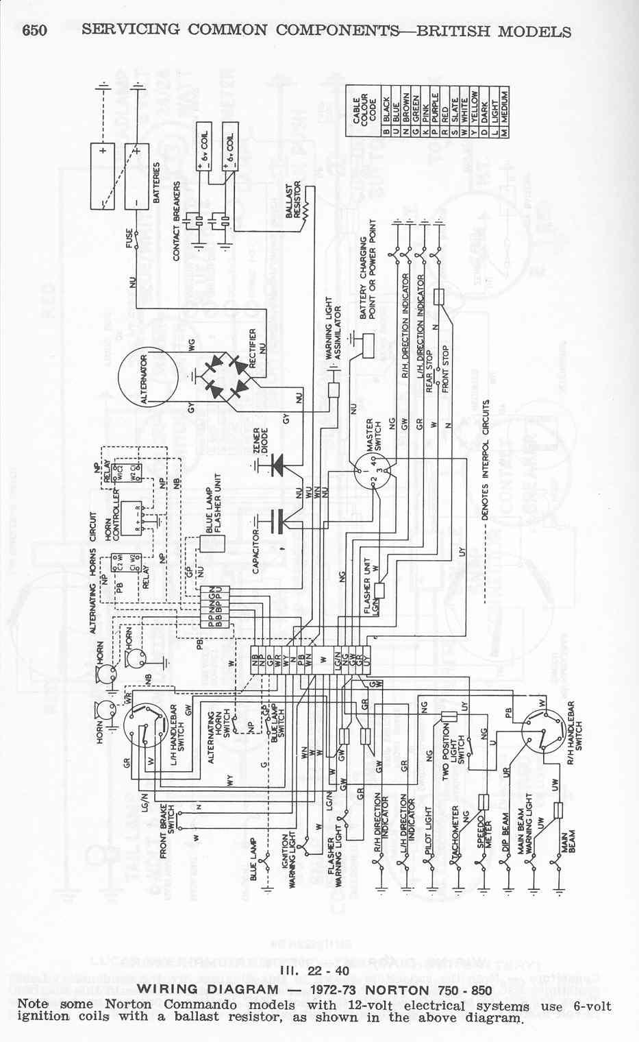 medium resolution of 1972 norton commando wiring diagram transgarp dyndns org motorcycle jpg