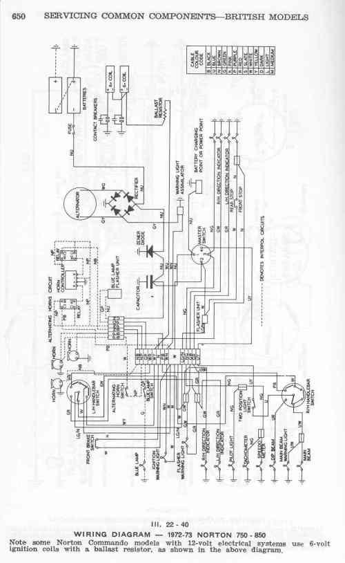 small resolution of 1972 norton commando wiring diagram transgarp dyndns org motorcycle jpg