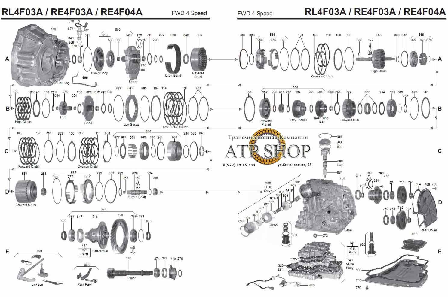 Jeep 4x4 Drivetrain Diagram, Jeep, Free Engine Image For