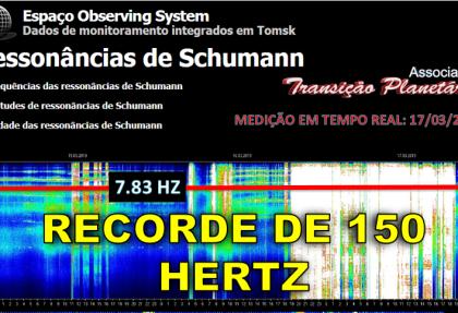 RECORDE NA RESSONÂNCIA DE SCHUMANN 150 HERTZ (O NORMAL É 7.84 HERTZ)