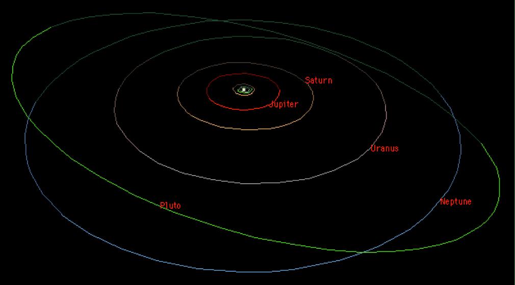 Sonnensystem 3