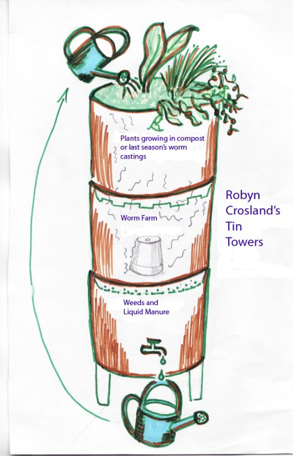 Robyn-Crosland-tin-towers