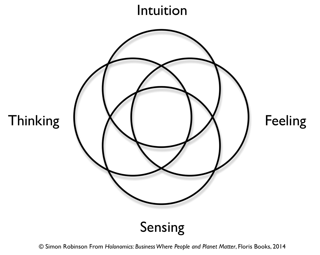 Intuition, Paradigm Shifts and the Four Qualities of