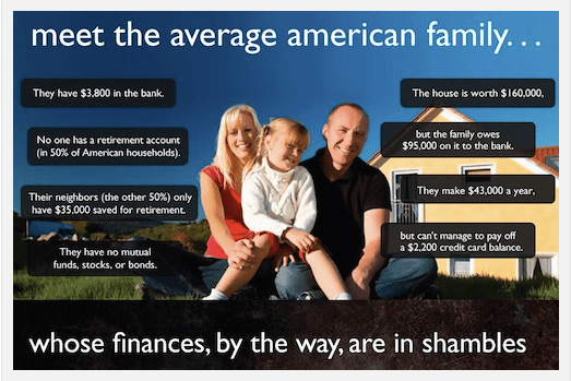 the average american family in