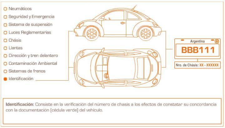 control-identificacion-automotor-vtv-provincia-buenos-aires
