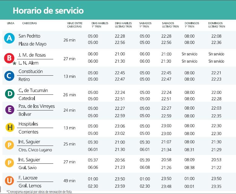 horario-servicios-subte-metrovias