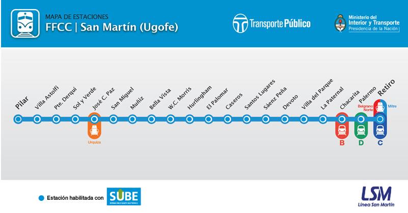 Mapa-ferrocarril-SanMartin