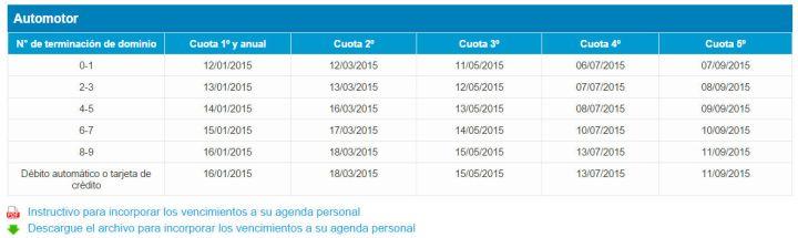 calendario-vencimiento-impuesto-automotor-arba-buenos-aires