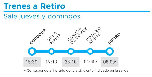 Horarios Tren Cordoba Buenos Aires - Segundo semestre 2016 - Hacia Retiro