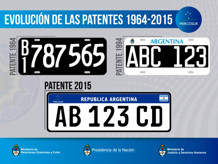 Patente unica del Mercosur - Comparacion con placas anteriores