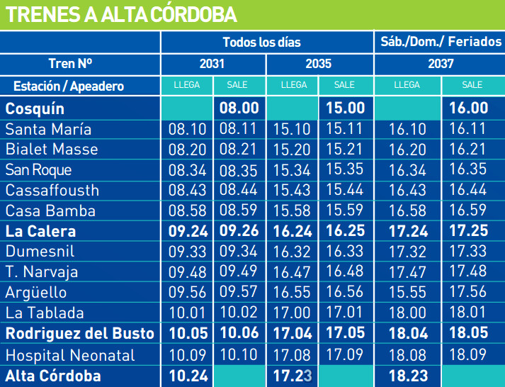 Horarios Tren de las Sierras 2016 Cosquin-AltaCordoba