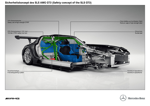 Safety cell within the SLS AMG GT3