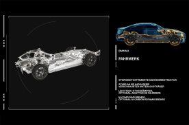 BMW-M3-M4-Nurburgring_G28
