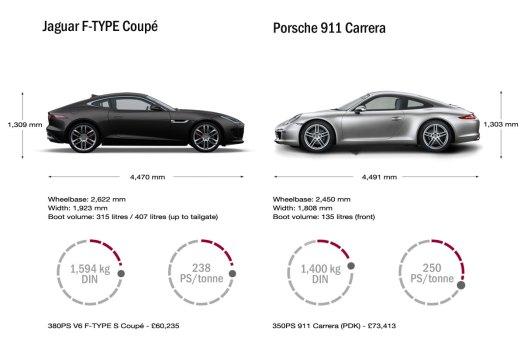 FTYPE-Coupe-specs-sizes